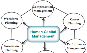 Human-Capital-Management-System-Module